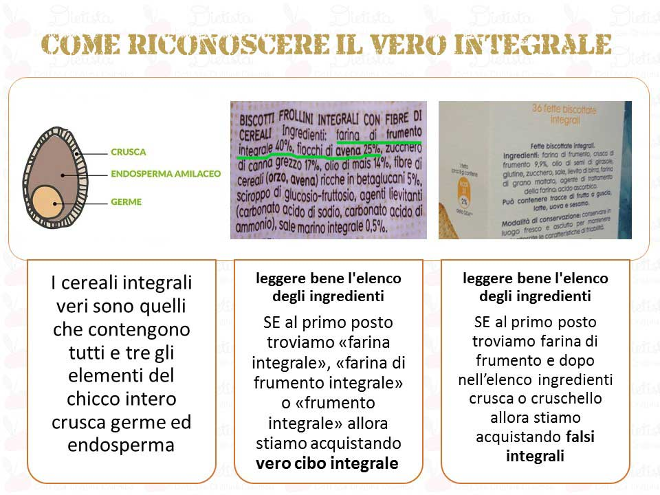 Alimenti-integrali-senza-farina-integrale.jpg