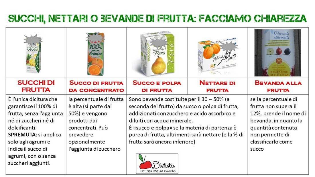 Succhi-di-frutta-nettari-e-bevande-alla-frutta-Cosa-scegliere.jpg